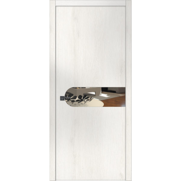 Двери в ламинатине